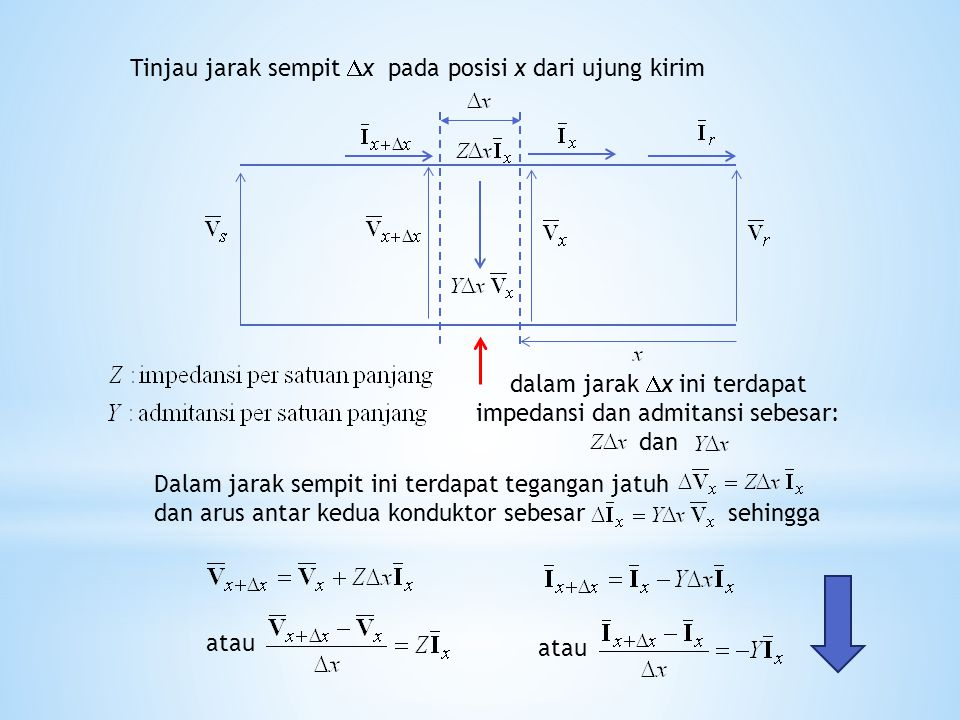 dalam jarak x ini terdapat impedansi dan admitansi sebesar: