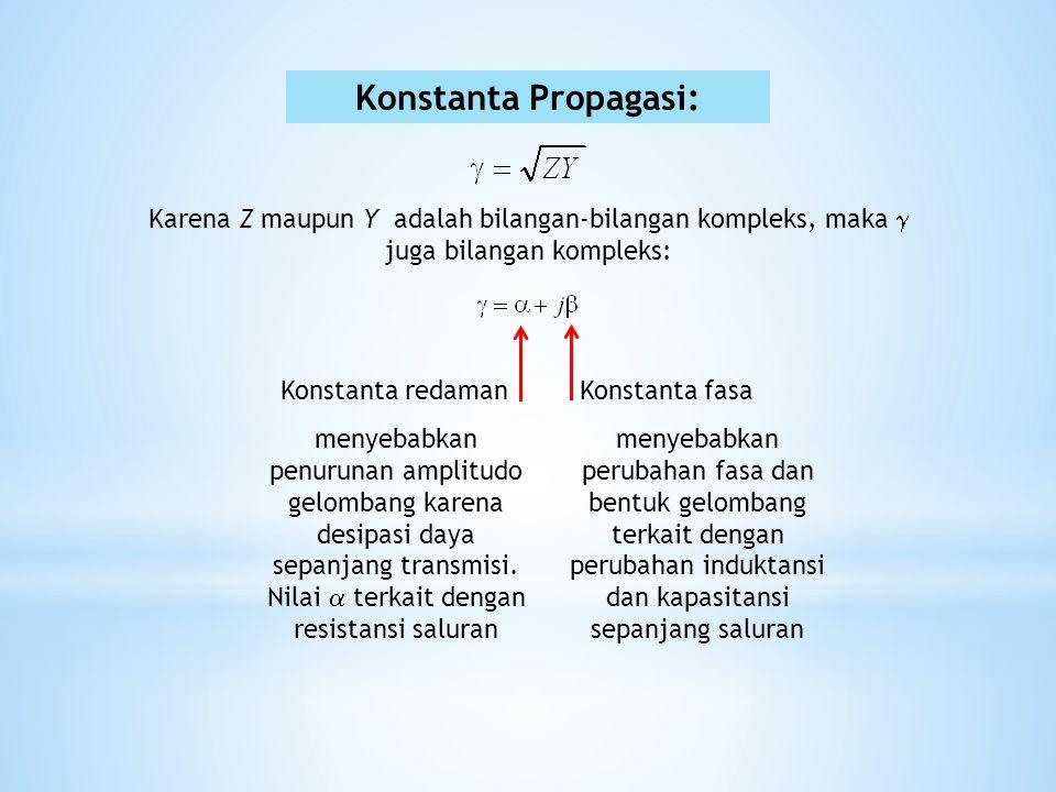 Konstanta Propagasi: Karena Z maupun Y adalah bilangan-bilangan kompleks, maka  juga bilangan kompleks: