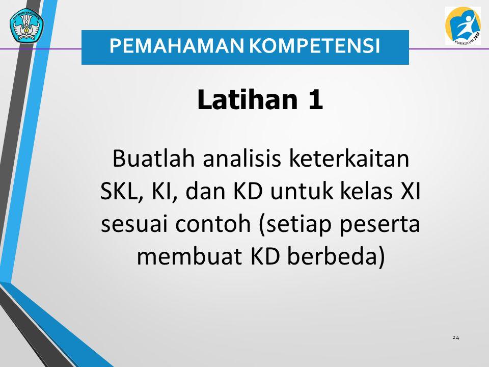 PEMAHAMAN KOMPETENSI Latihan 1.