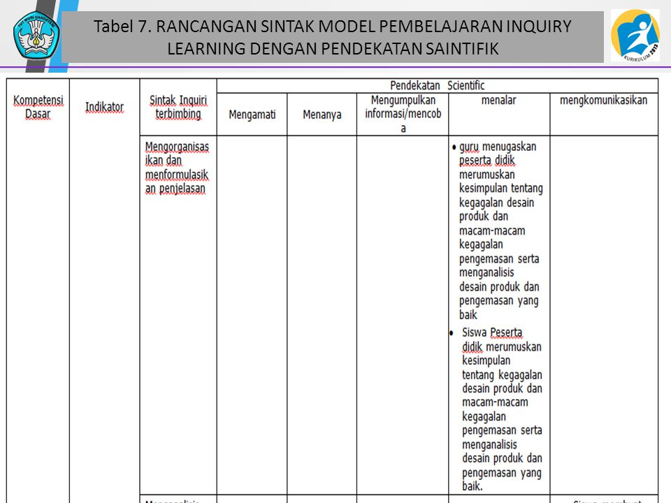 Tabel 7. RANCANGAN SINTAK MODEL PEMBELAJARAN INQUIRY LEARNING DENGAN PENDEKATAN SAINTIFIK
