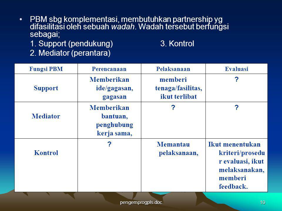 1. Support (pendukung) 3. Kontrol 2. Mediator (perantara)