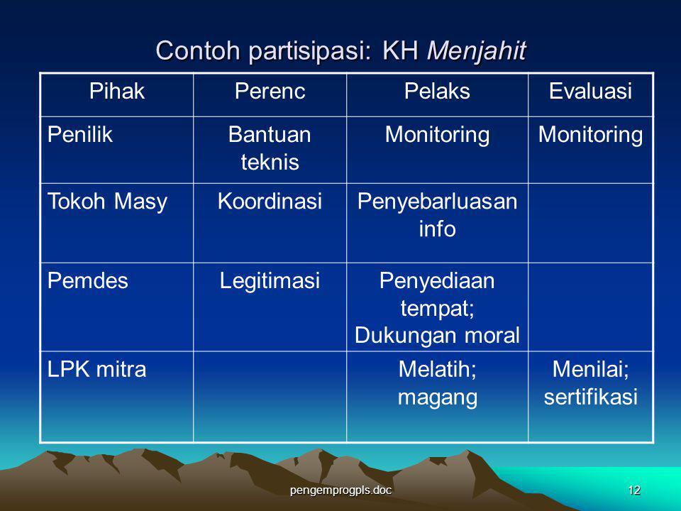 Contoh partisipasi: KH Menjahit