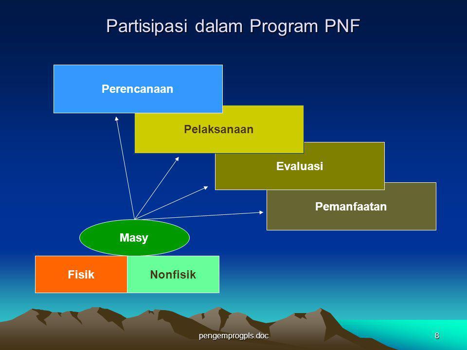 Partisipasi dalam Program PNF