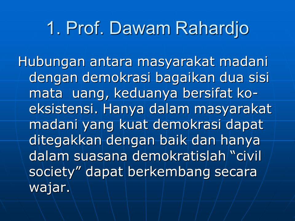 1. Prof. Dawam Rahardjo