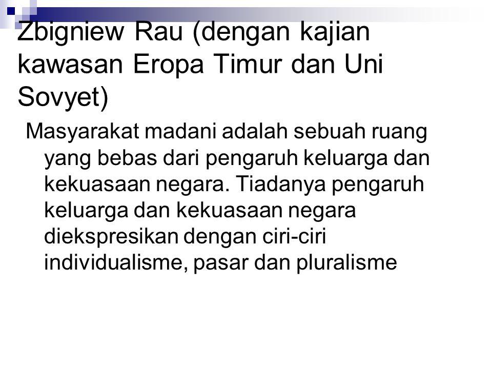 Zbigniew Rau (dengan kajian kawasan Eropa Timur dan Uni Sovyet)