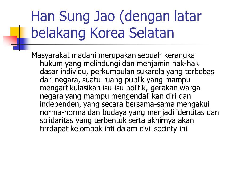 Han Sung Jao (dengan latar belakang Korea Selatan