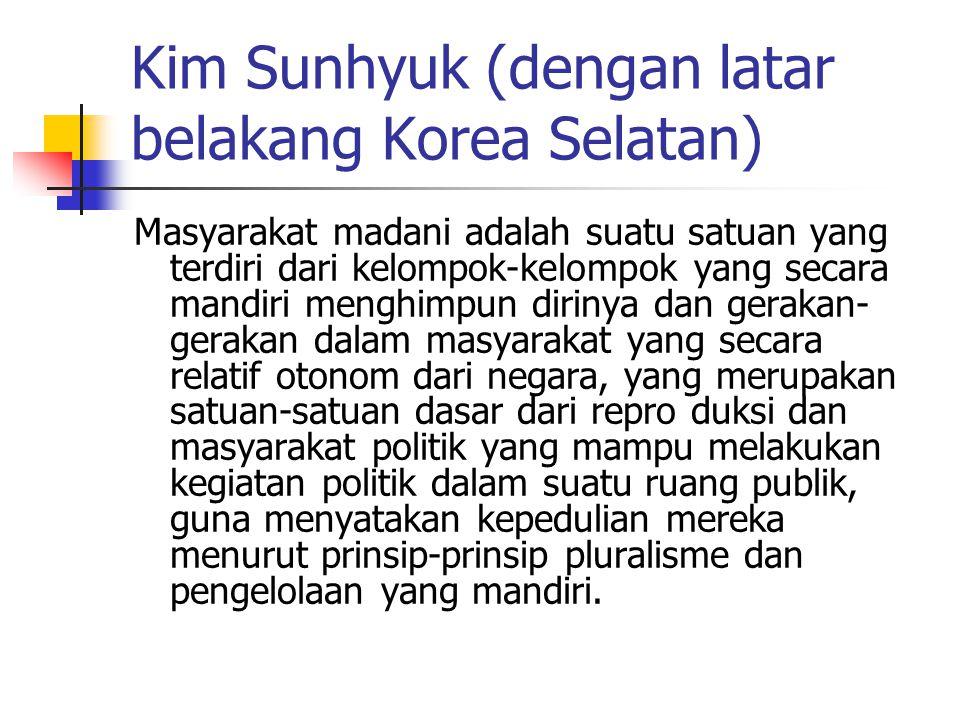 Kim Sunhyuk (dengan latar belakang Korea Selatan)