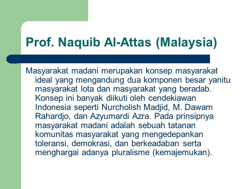 Prof. Naquib Al-Attas (Malaysia)