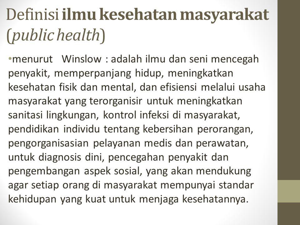 Definisi ilmu kesehatan masyarakat (public health)