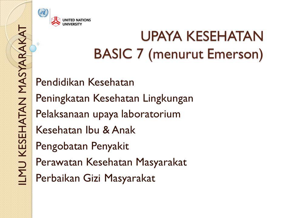 UPAYA KESEHATAN BASIC 7 (menurut Emerson)
