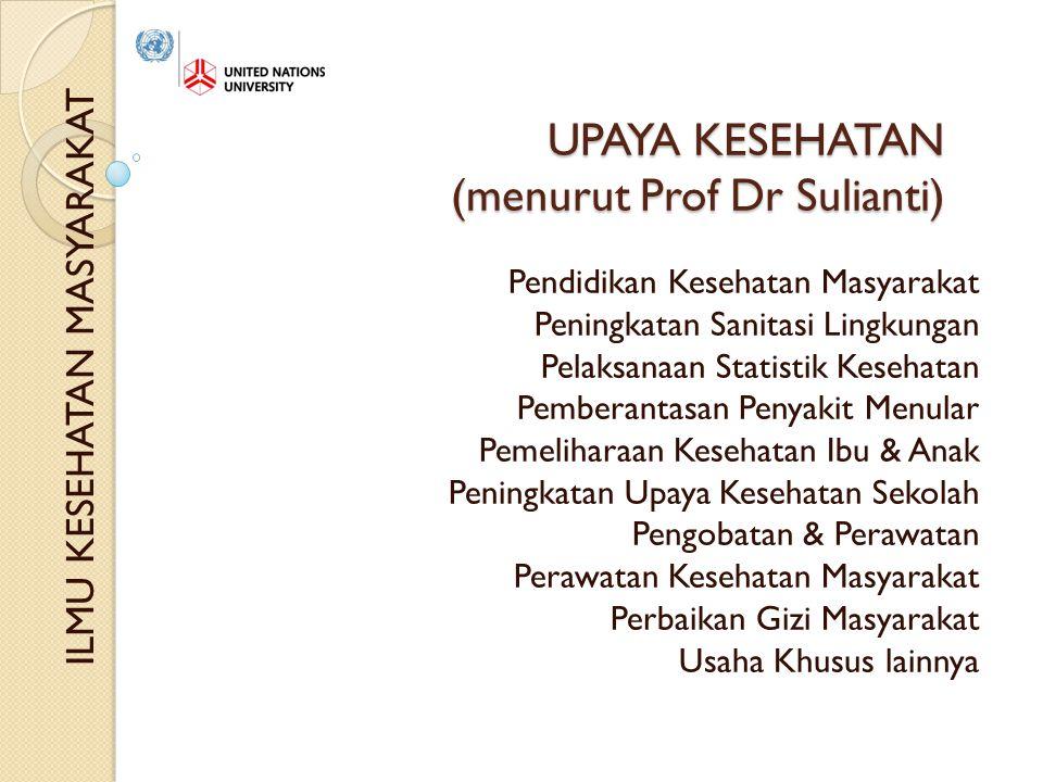 UPAYA KESEHATAN (menurut Prof Dr Sulianti)