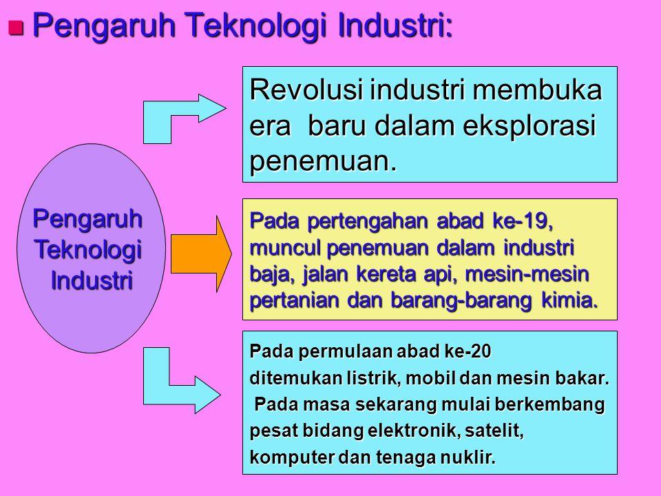 Pengaruh Teknologi Industri: