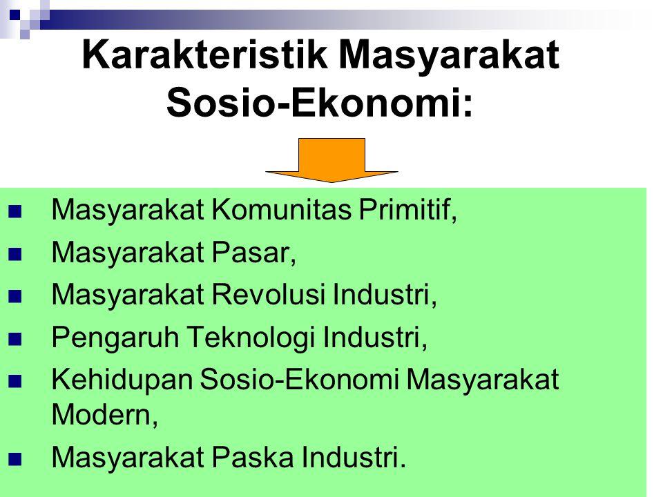 Karakteristik Masyarakat Sosio-Ekonomi:
