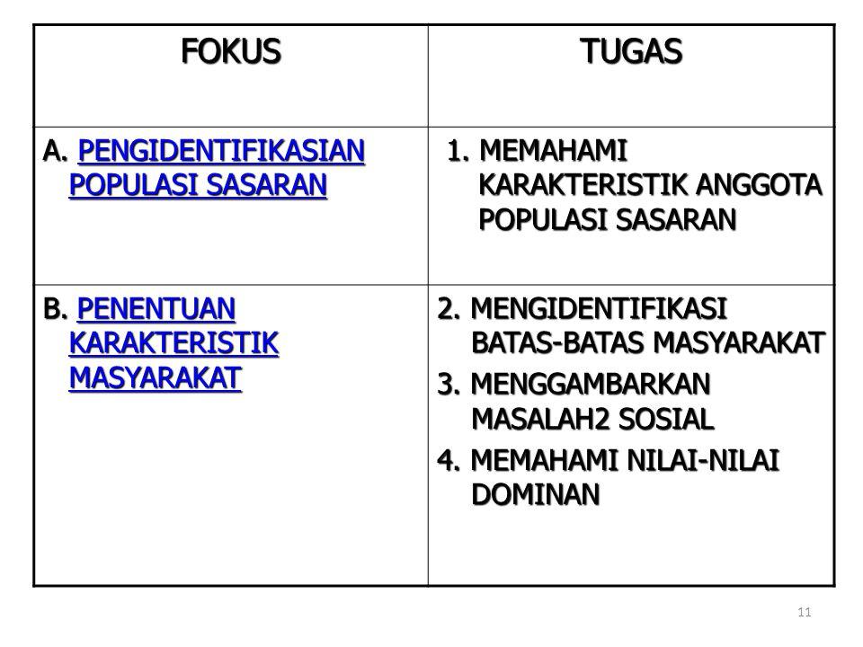 FOKUS TUGAS A. PENGIDENTIFIKASIAN POPULASI SASARAN