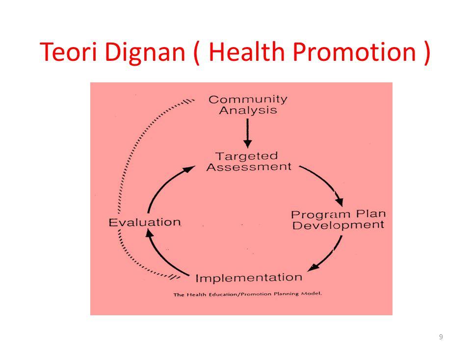 Teori Dignan ( Health Promotion )