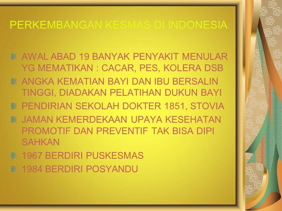 PERKEMBANGAN KESMAS DI INDONESIA