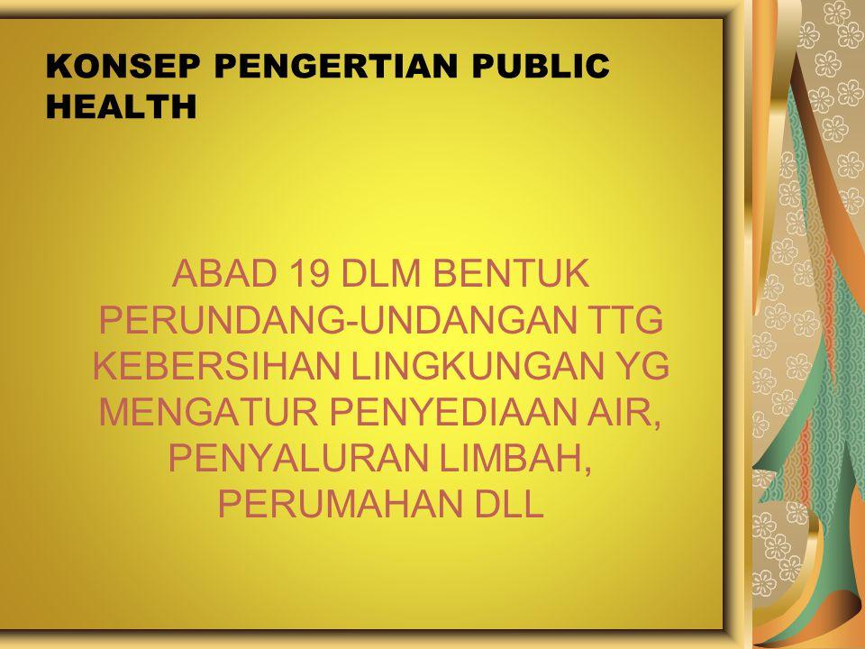 KONSEP PENGERTIAN PUBLIC HEALTH