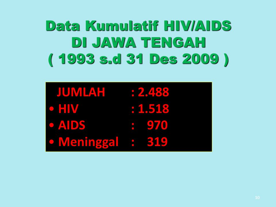 Data Kumulatif HIV/AIDS