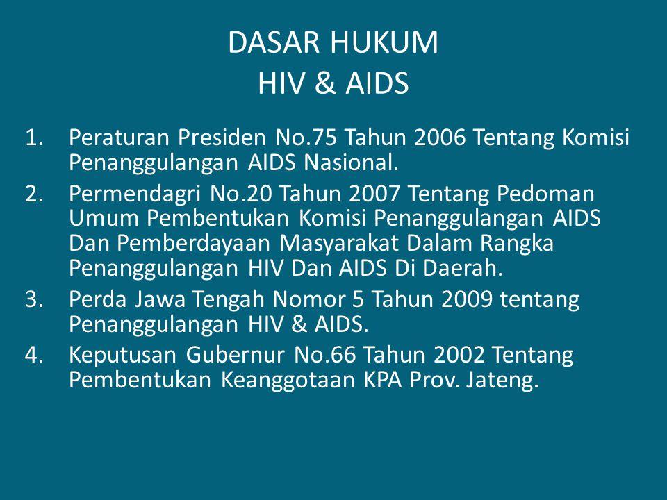 DASAR HUKUM HIV & AIDS Peraturan Presiden No.75 Tahun 2006 Tentang Komisi Penanggulangan AIDS Nasional.