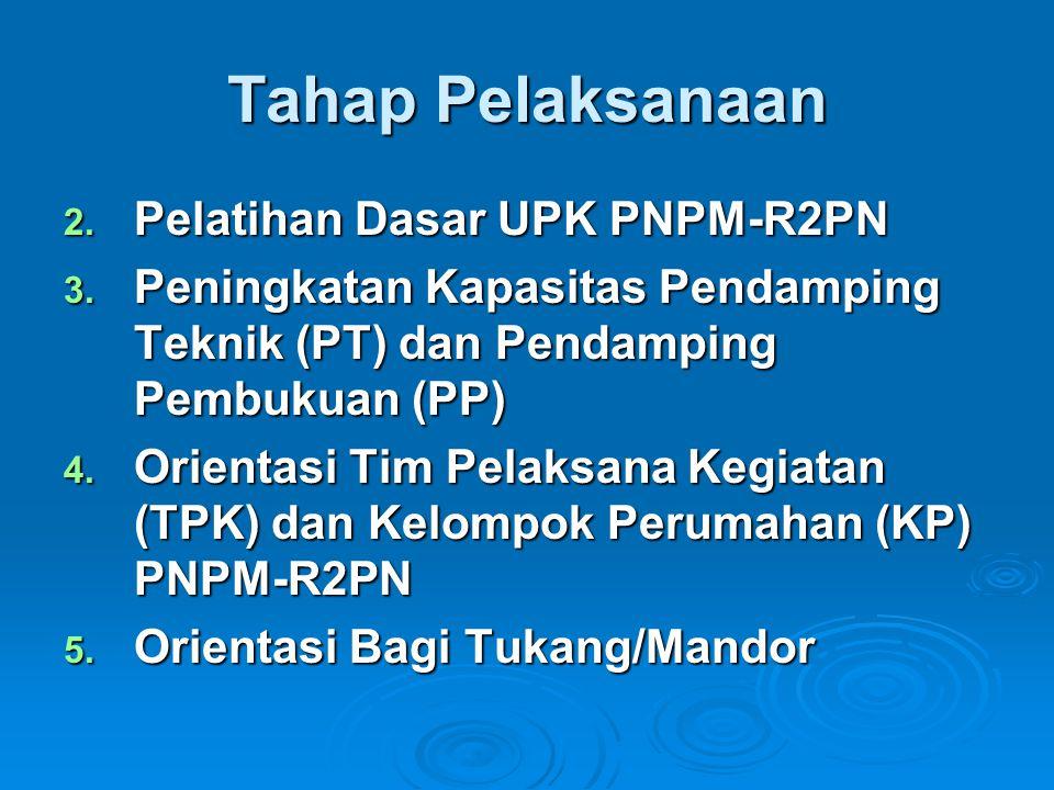Tahap Pelaksanaan Pelatihan Dasar UPK PNPM-R2PN