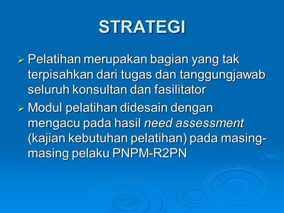 STRATEGI Pelatihan merupakan bagian yang tak terpisahkan dari tugas dan tanggungjawab seluruh konsultan dan fasilitator.