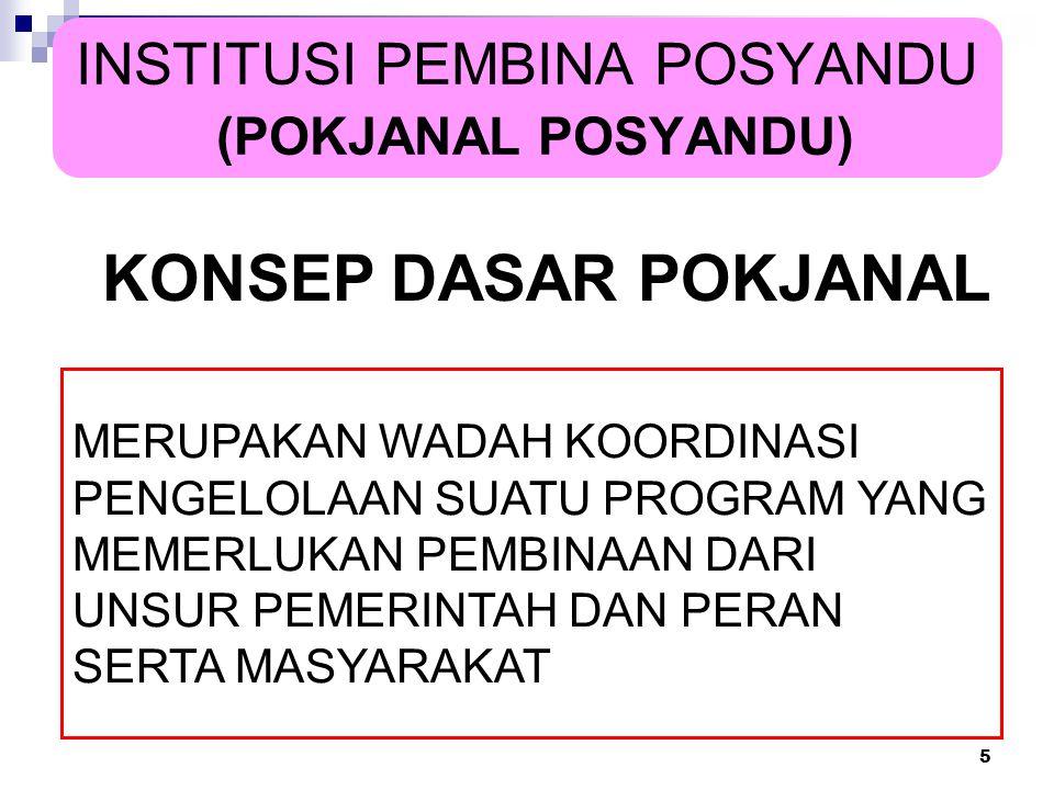 INSTITUSI PEMBINA POSYANDU (POKJANAL POSYANDU)