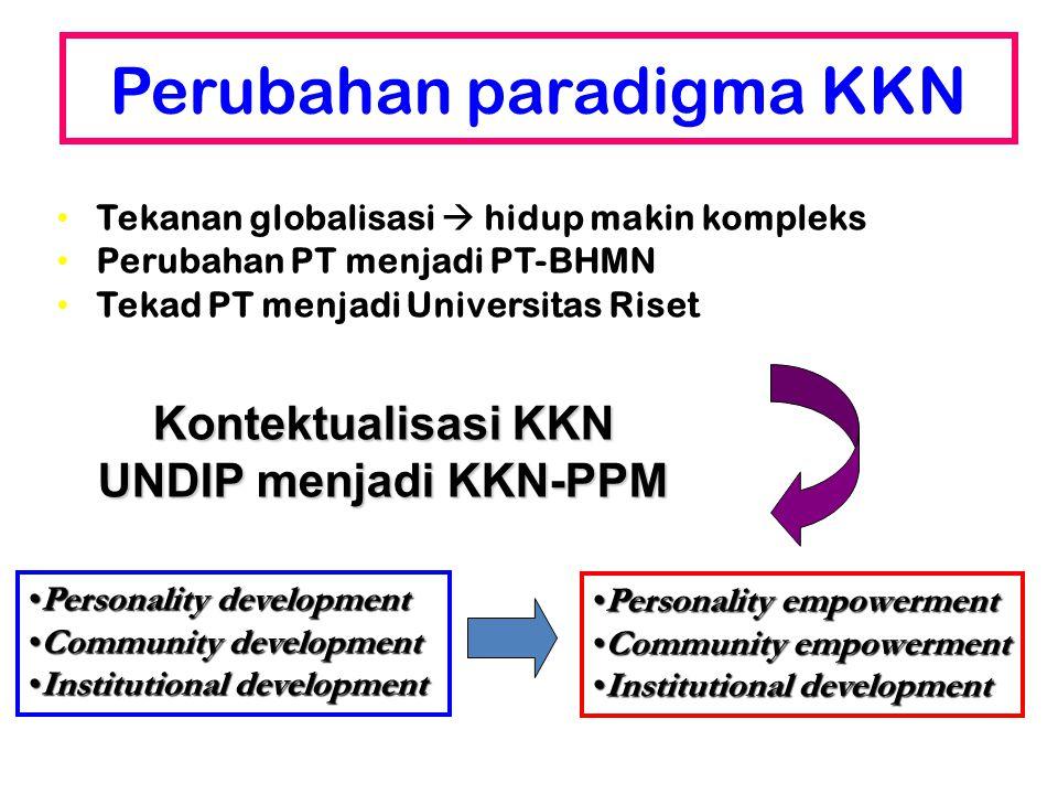 Perubahan paradigma KKN