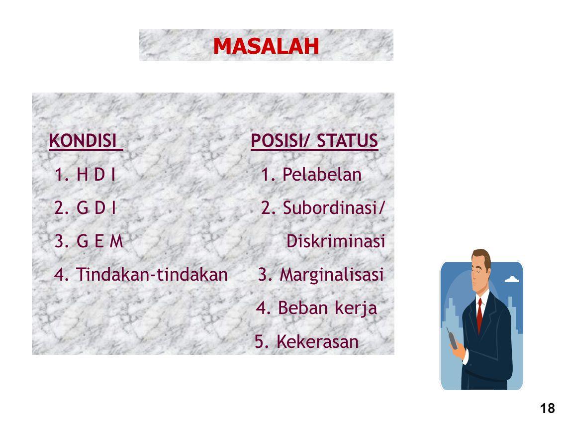MASALAH KONDISI POSISI/ STATUS 1. H D I 1. Pelabelan