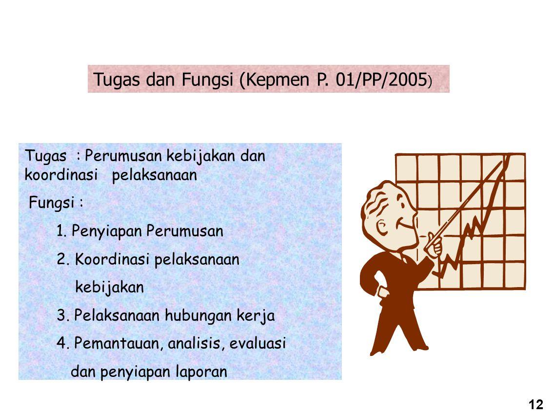 Tugas dan Fungsi (Kepmen P. 01/PP/2005)