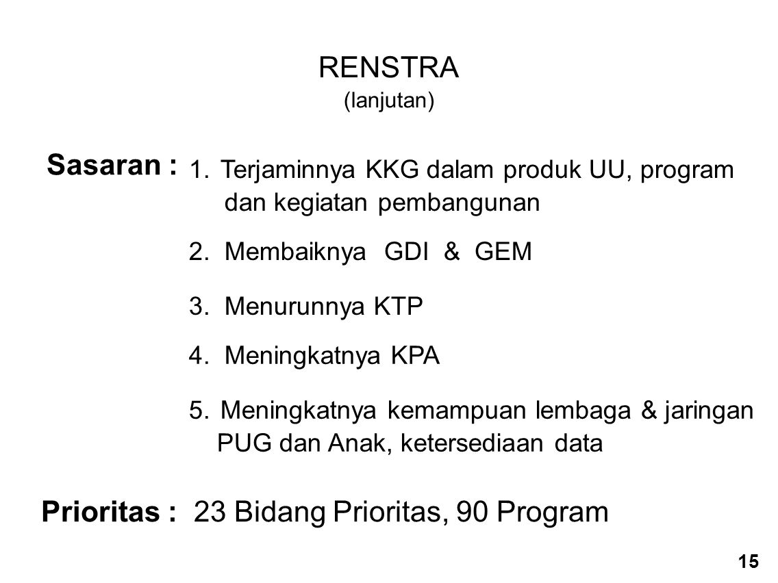 Prioritas : 23 Bidang Prioritas, 90 Program