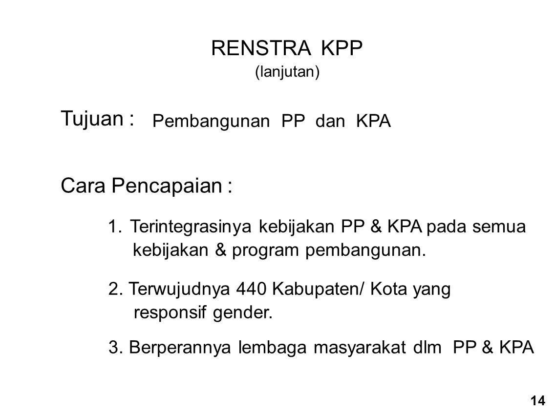 RENSTRA KPP Tujuan : Cara Pencapaian : Pembangunan PP dan KPA