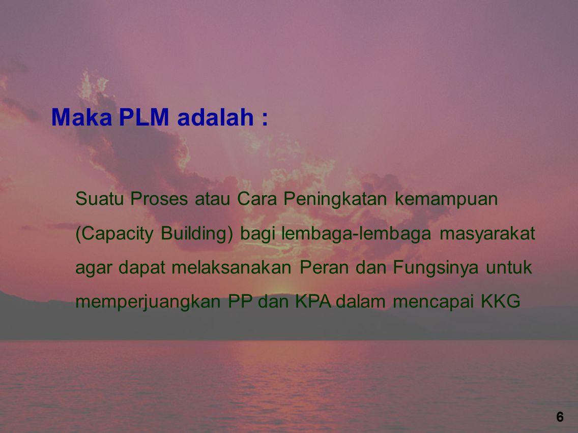 Maka PLM adalah :