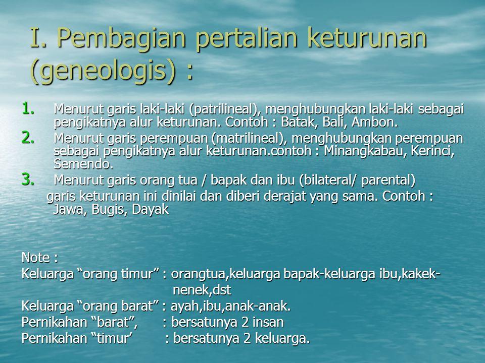 I. Pembagian pertalian keturunan (geneologis) :