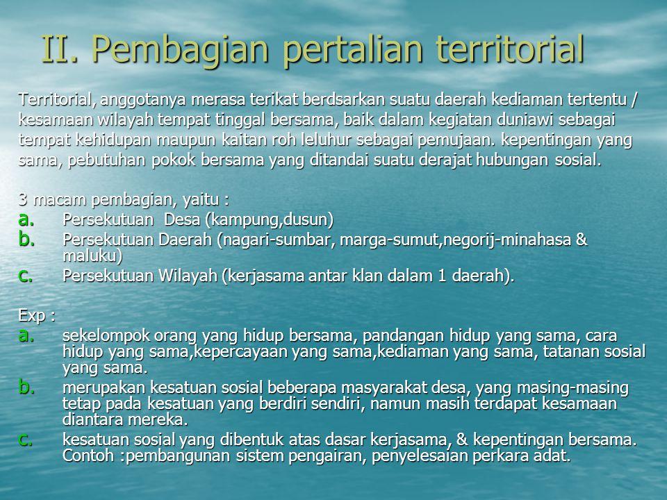 II. Pembagian pertalian territorial