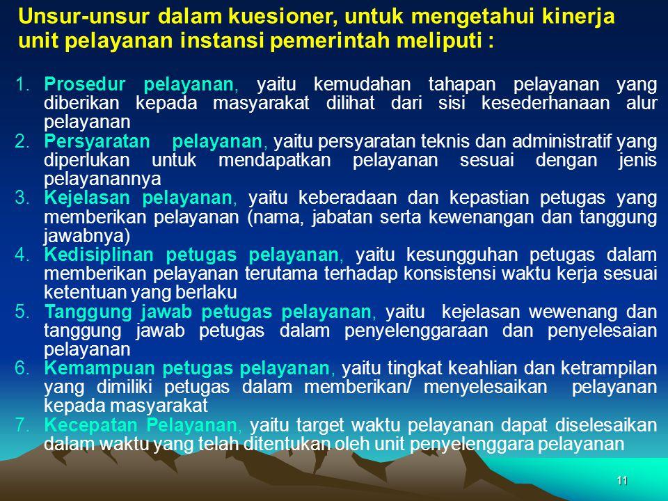 Unsur-unsur dalam kuesioner, untuk mengetahui kinerja unit pelayanan instansi pemerintah meliputi :