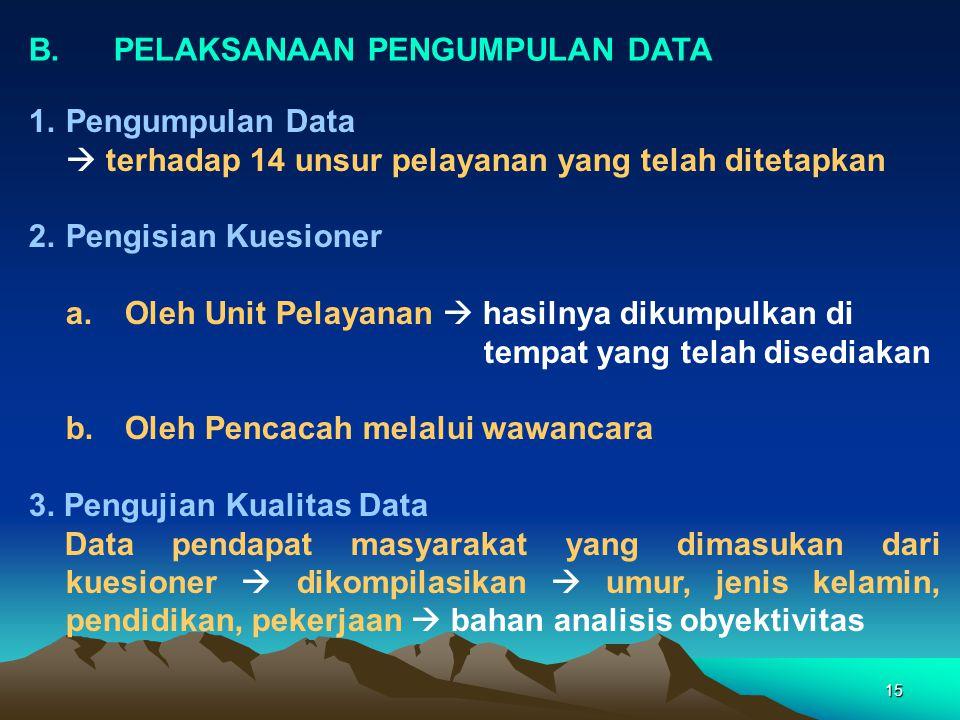 B. PELAKSANAAN PENGUMPULAN DATA