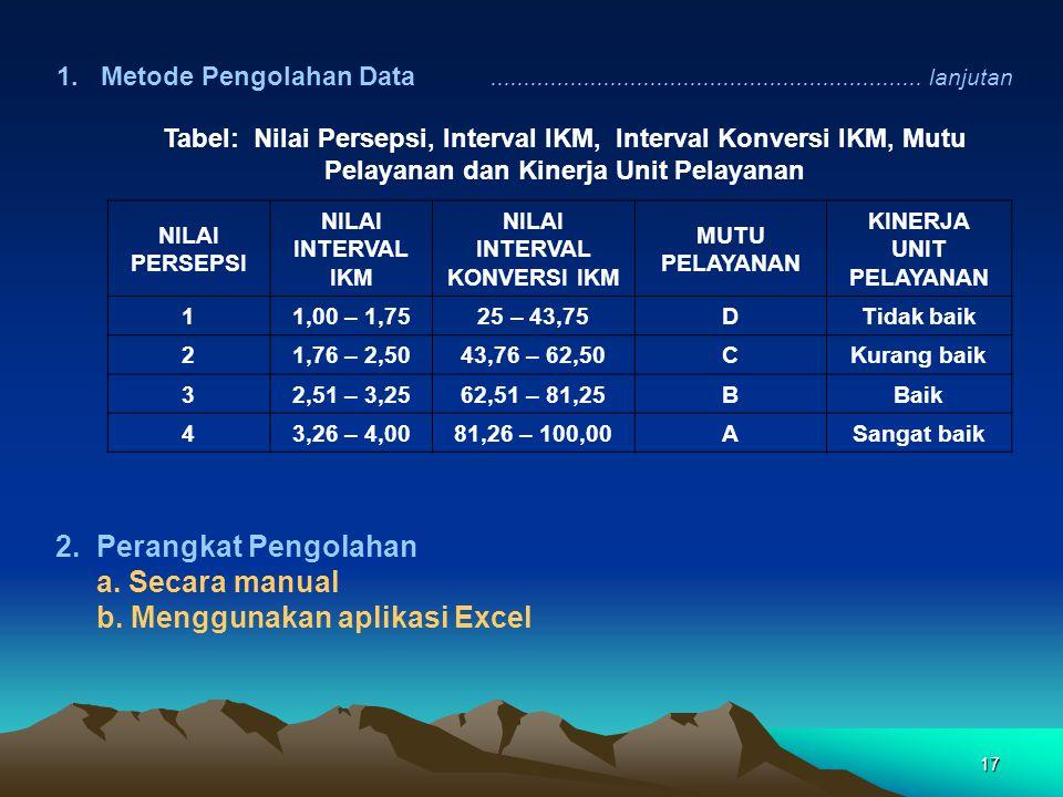 b. Menggunakan aplikasi Excel