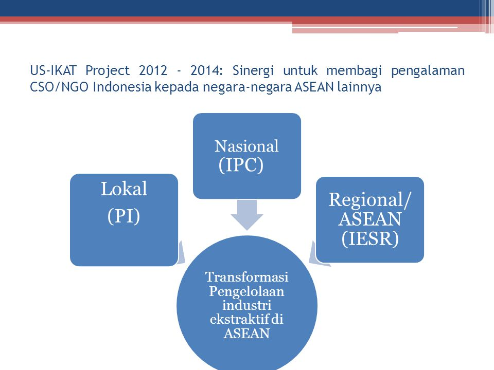 Regional/ ASEAN (IESR)