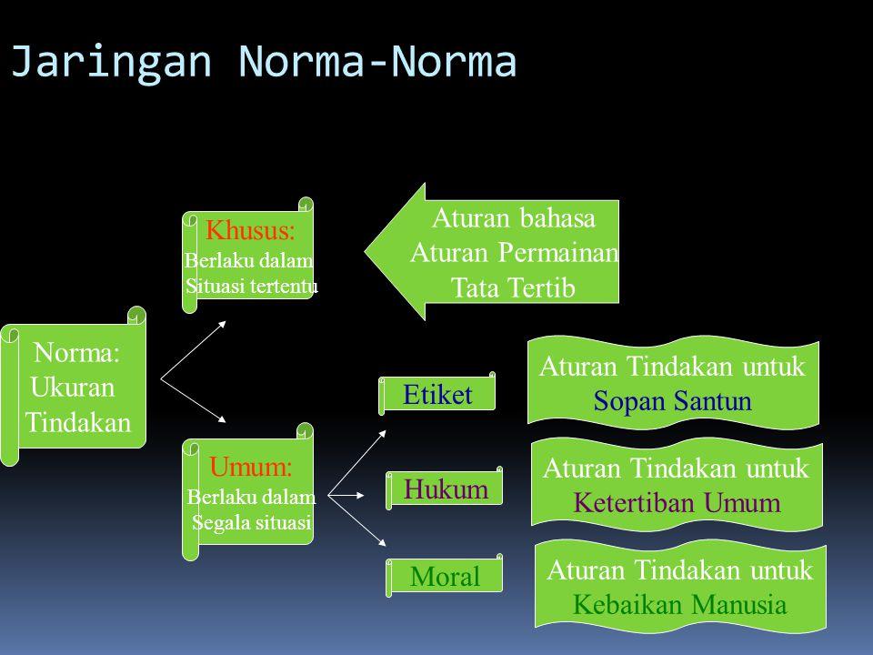 Jaringan Norma-Norma Aturan bahasa Khusus: Aturan Permainan