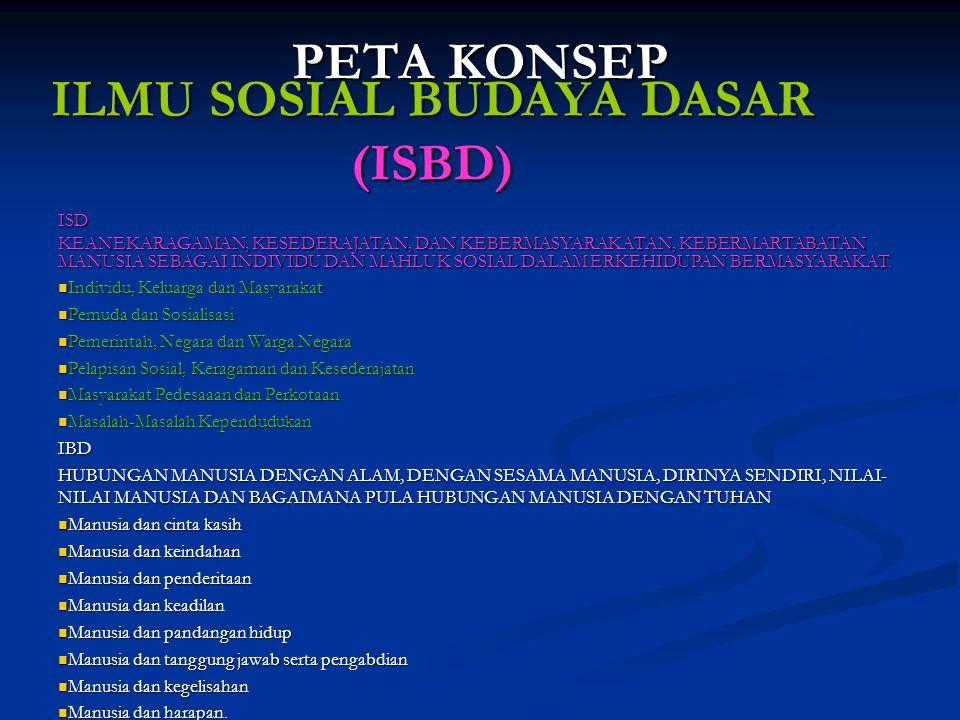 ILMU SOSIAL BUDAYA DASAR (ISBD)