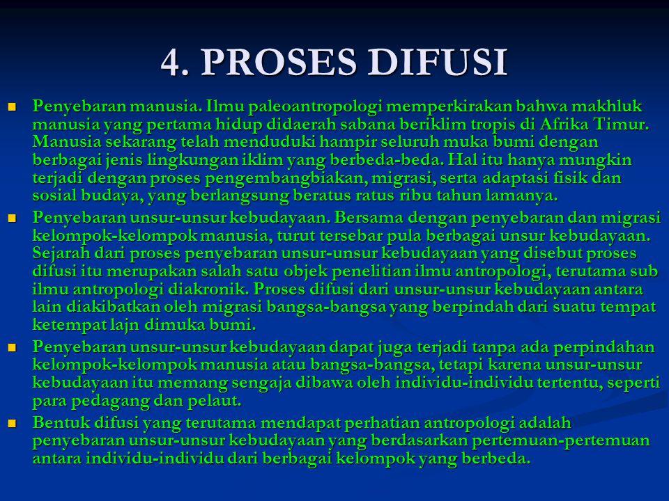4. PROSES DIFUSI