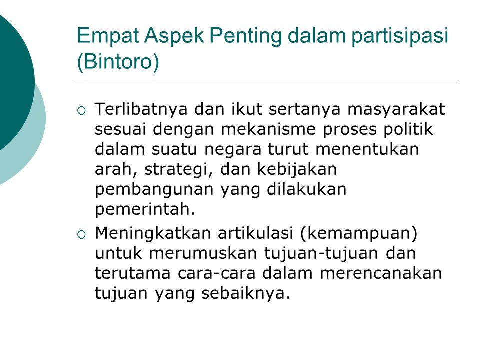 Empat Aspek Penting dalam partisipasi (Bintoro)