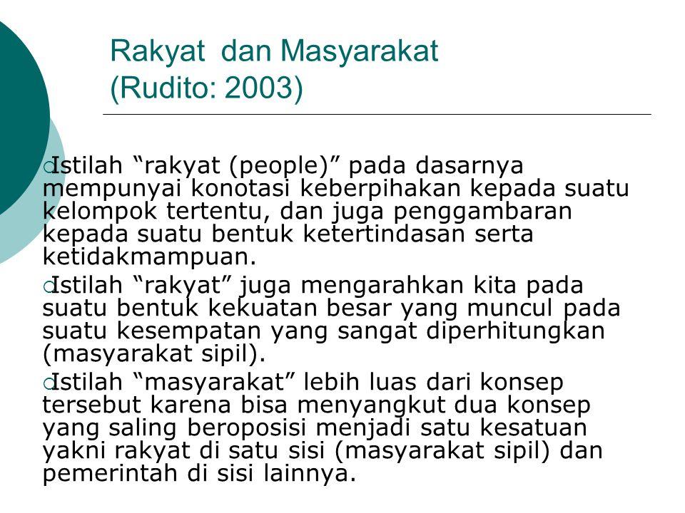 Rakyat dan Masyarakat (Rudito: 2003)