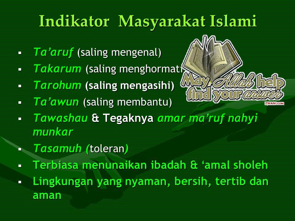 Indikator Masyarakat Islami