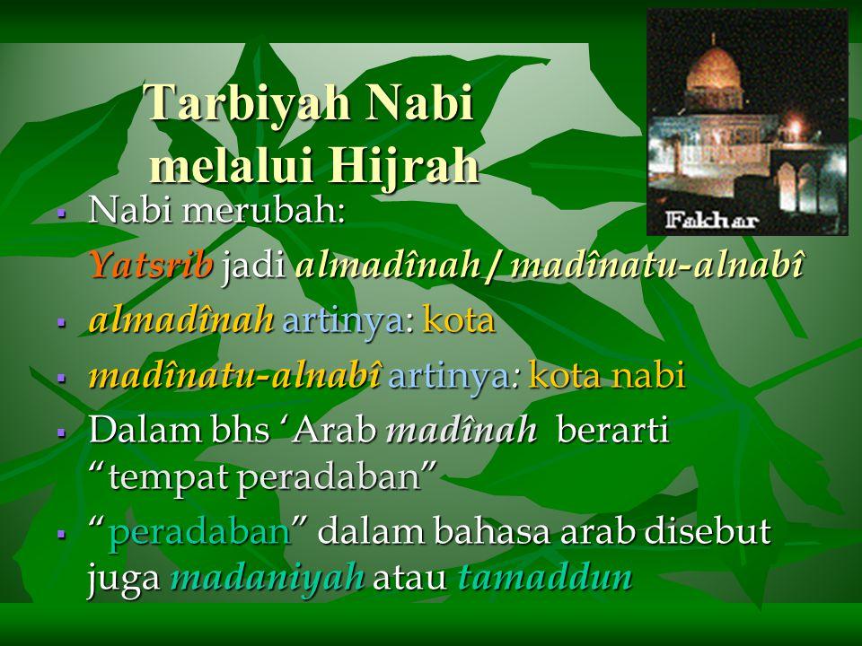 Tarbiyah Nabi melalui Hijrah