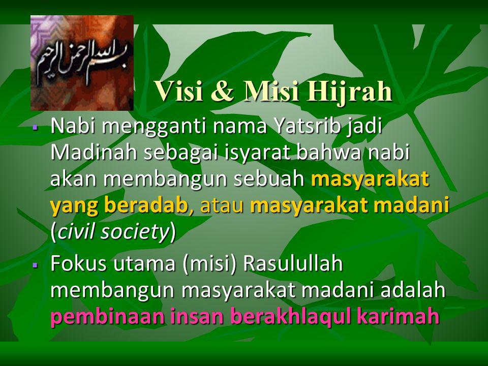 Visi & Misi Hijrah