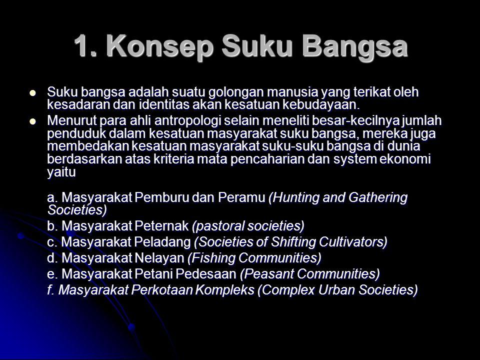 1. Konsep Suku Bangsa Suku bangsa adalah suatu golongan manusia yang terikat oleh kesadaran dan identitas akan kesatuan kebudayaan.