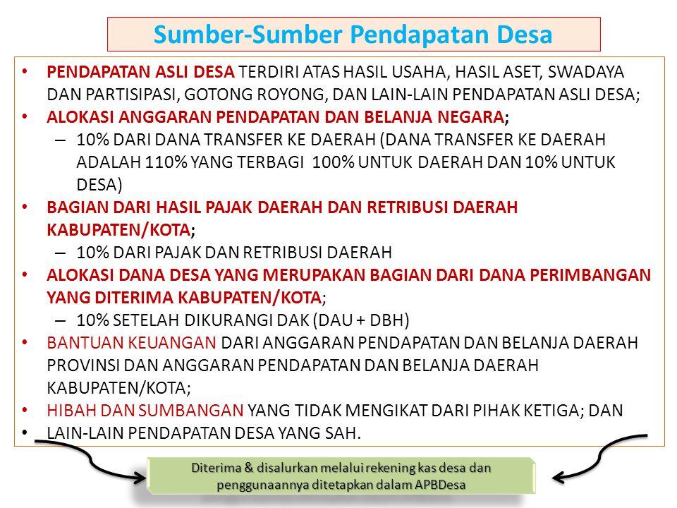 Sumber-Sumber Pendapatan Desa