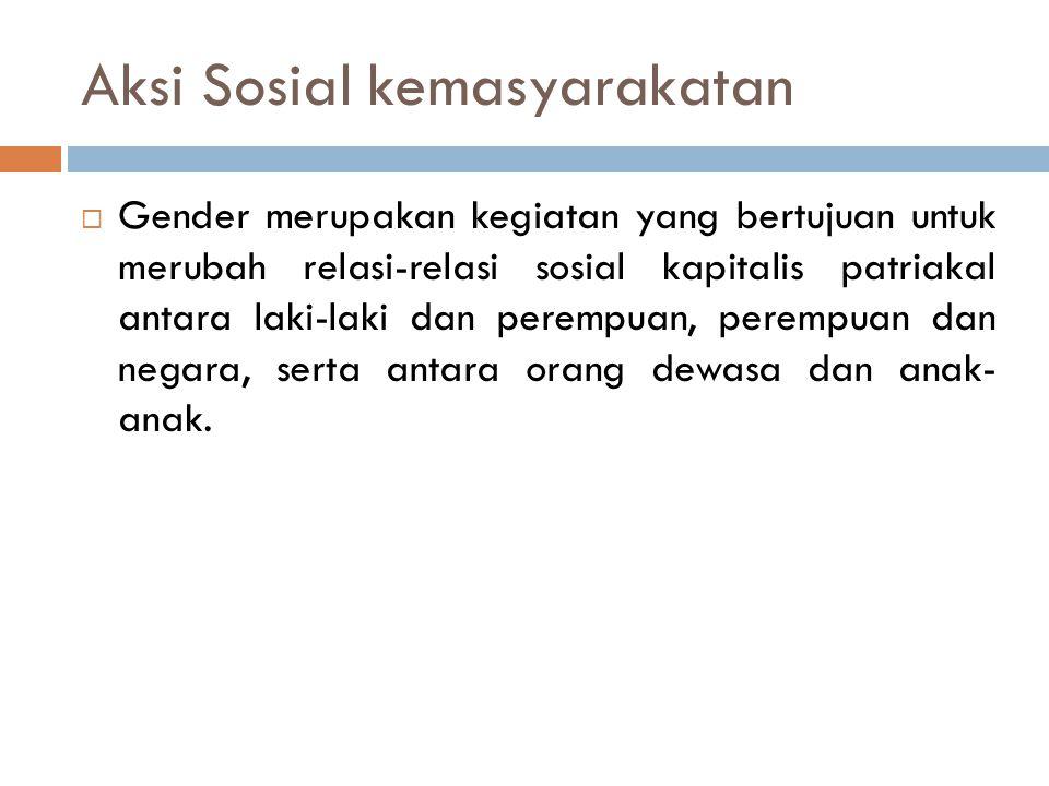 Aksi Sosial kemasyarakatan