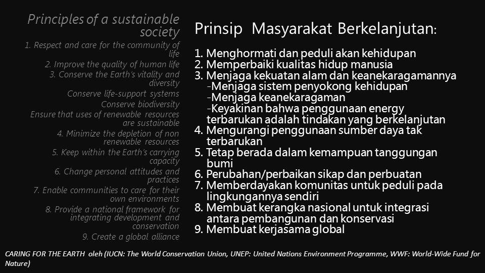 Prinsip Masyarakat Berkelanjutan:
